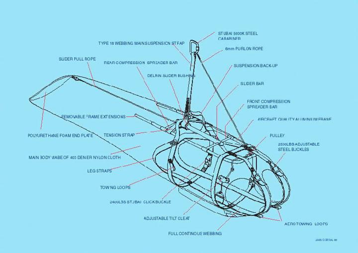 Contour_diagram1