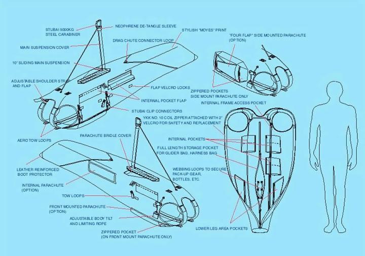 Contour_diagram2