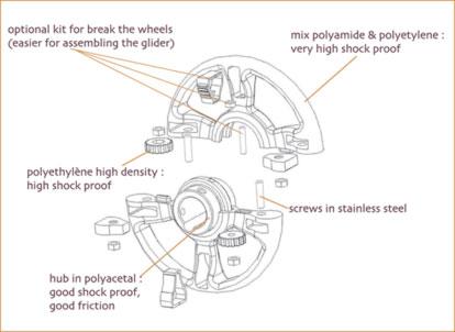 Схема сборки колес